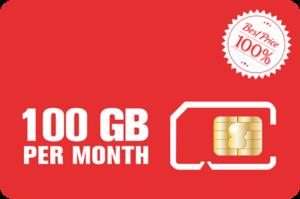 Vodafone Easy - Netinsat